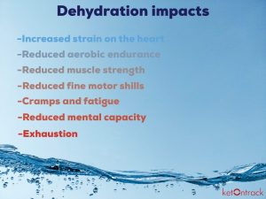 What is the impact of Dehydration